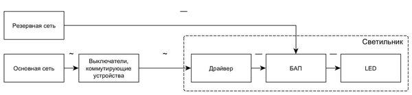 Схема с резервным питанием светильника от сети постоянного тока